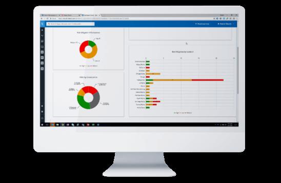 EHS Management Software - Insightful Dashboards & Analytics